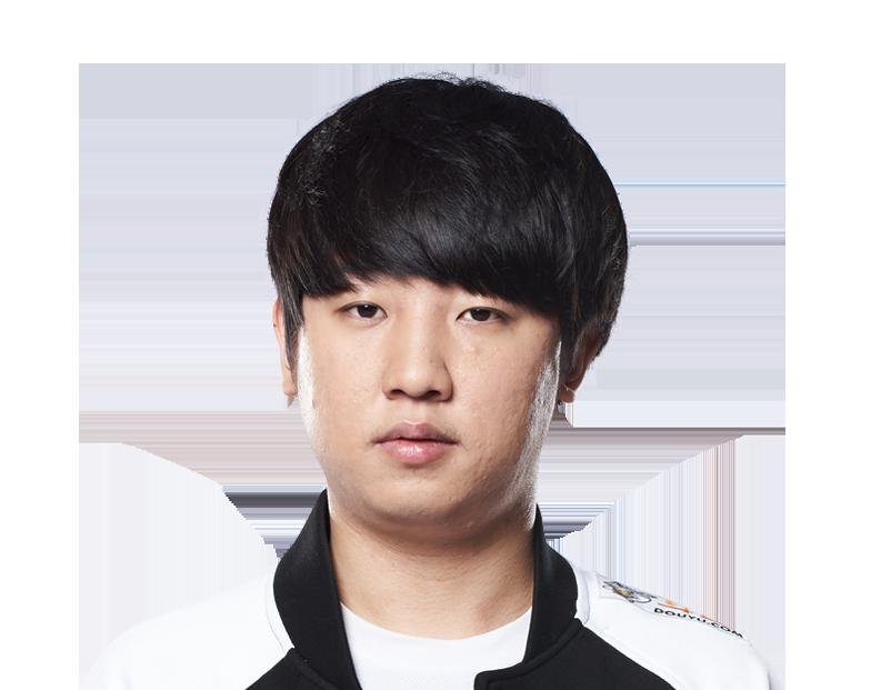Dongha 'Khan' Kim