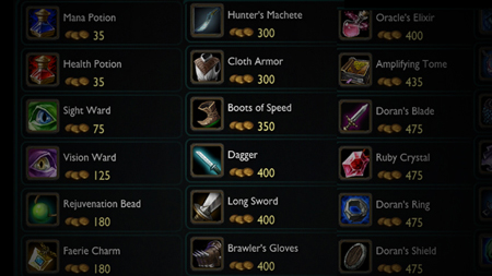 Items | League of Legends
