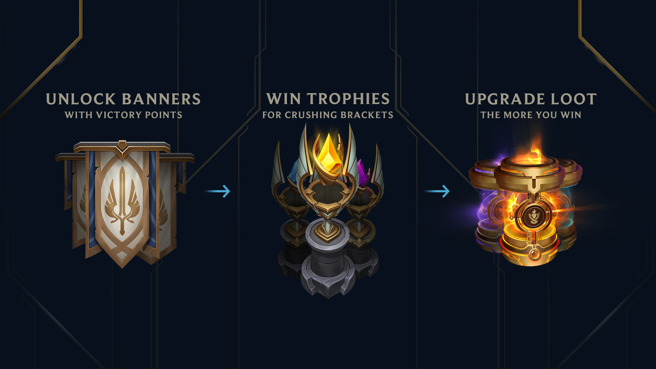 Clash gives players the chance to unlock many exclusive new rewards.