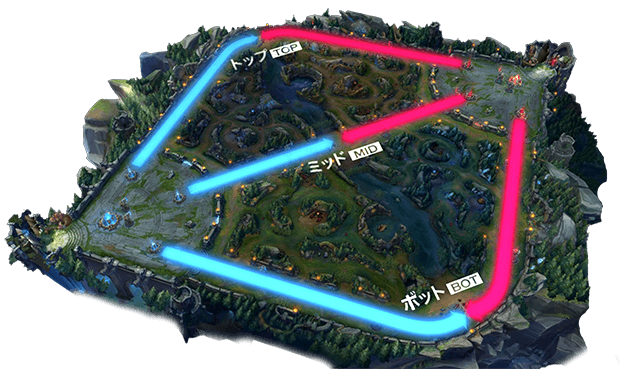戦略イメージ